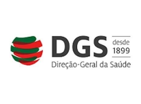 Ponto de Situação Atual em Portugal - COVID-19