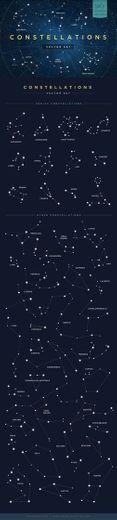 Constelaçãoes