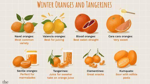 Orange 🍊